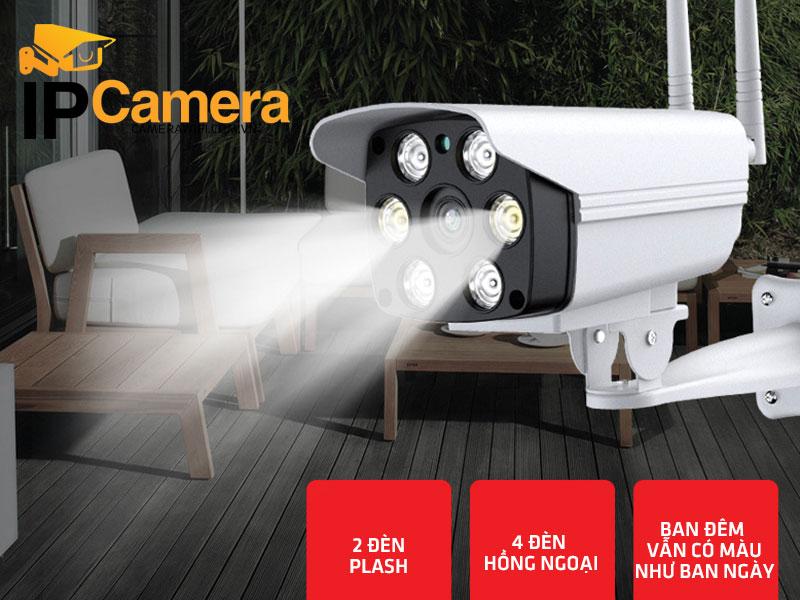 Camera an ninh wifi là gì là gì?