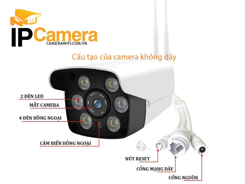 Cấu tạo và nguyên lý hoạt động của camera không dây